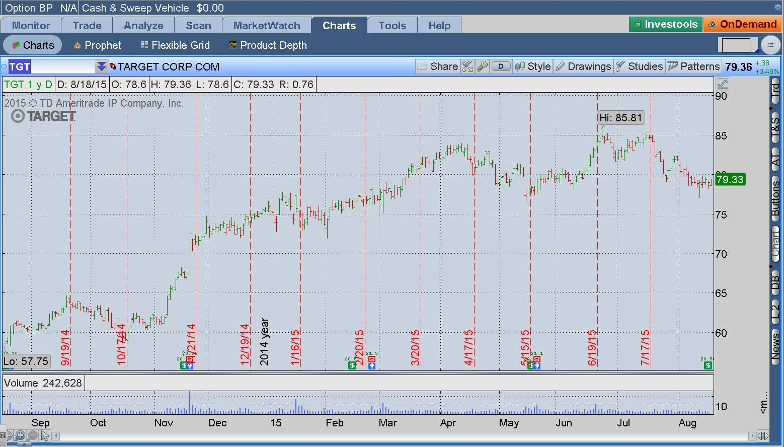High performance options trading option volatility & pricing strategies pdf