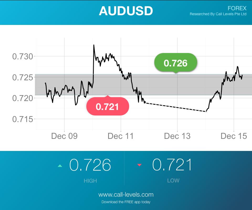 audusd-b_1_0.png