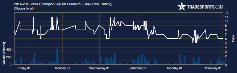 clippers_chart.png