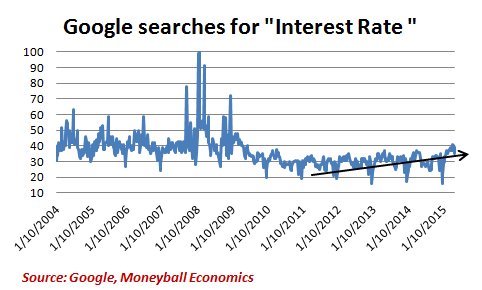 interest_rate2.png