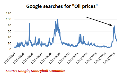 oilprices1.png