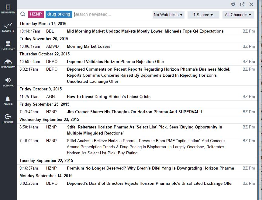 The Story Of Horizon Pharma And Morgan Stanley's Upgrade
