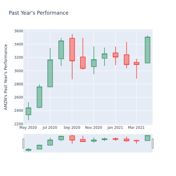 wie man krypto-handel macht eine übersicht für anleger