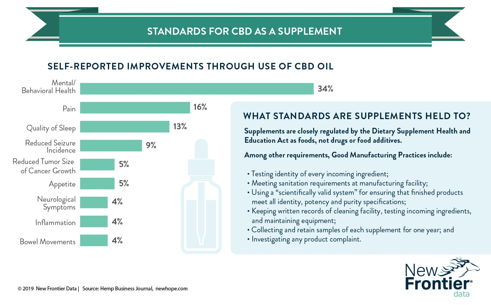 5-15-19-cbd-supplements-1.jpg