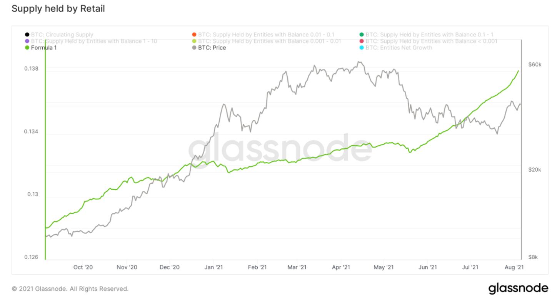bitcoin boğa trendi Ünlü analistten Bitcoin boğa trendini doğrulayan metrikler!