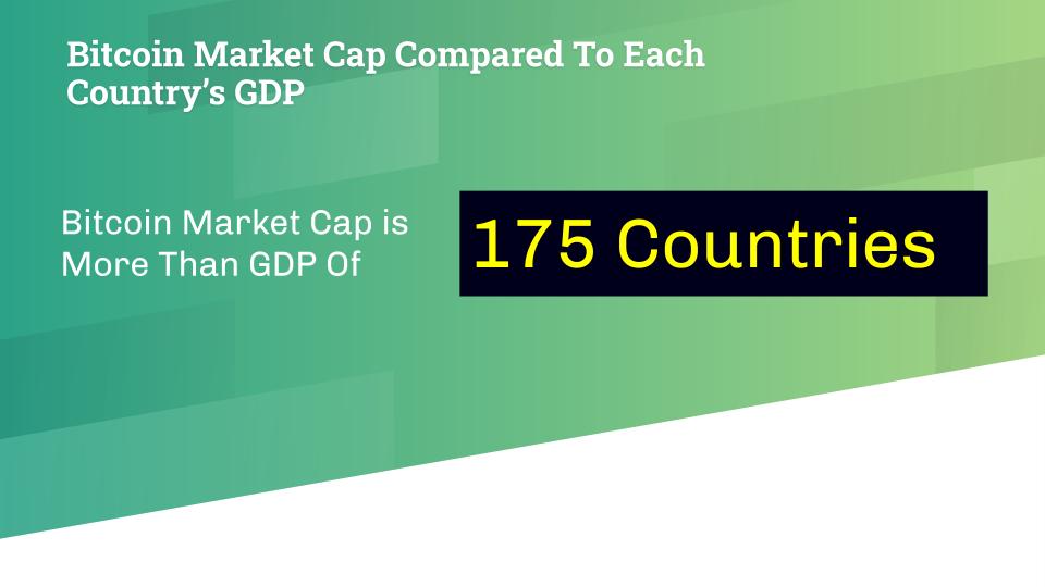 Nft rinka siautėja: sprogus paklausai, m. Nft rinkos kapitalizacija padidėja %