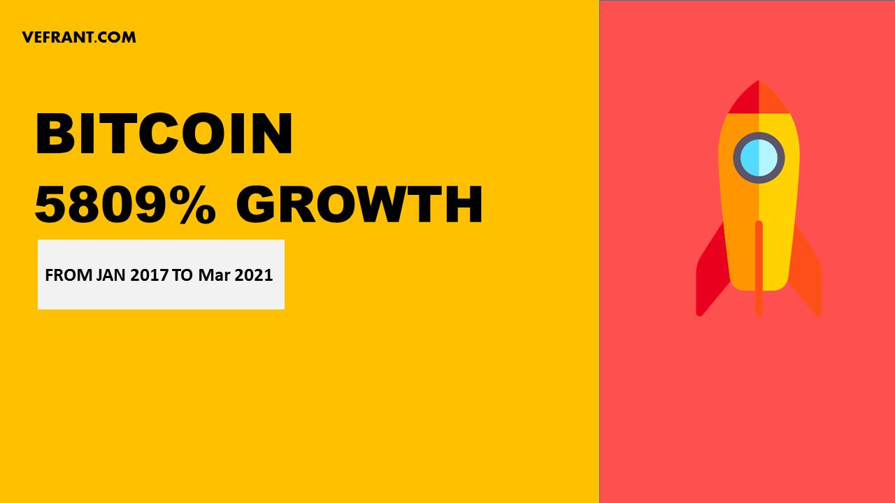 bitcoin market cap sausio 2021 m)