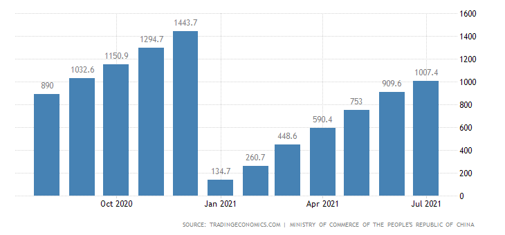 china-foreign-direct-investment.png