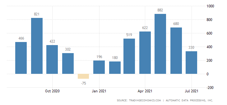 united-states-adp-employment-change.png