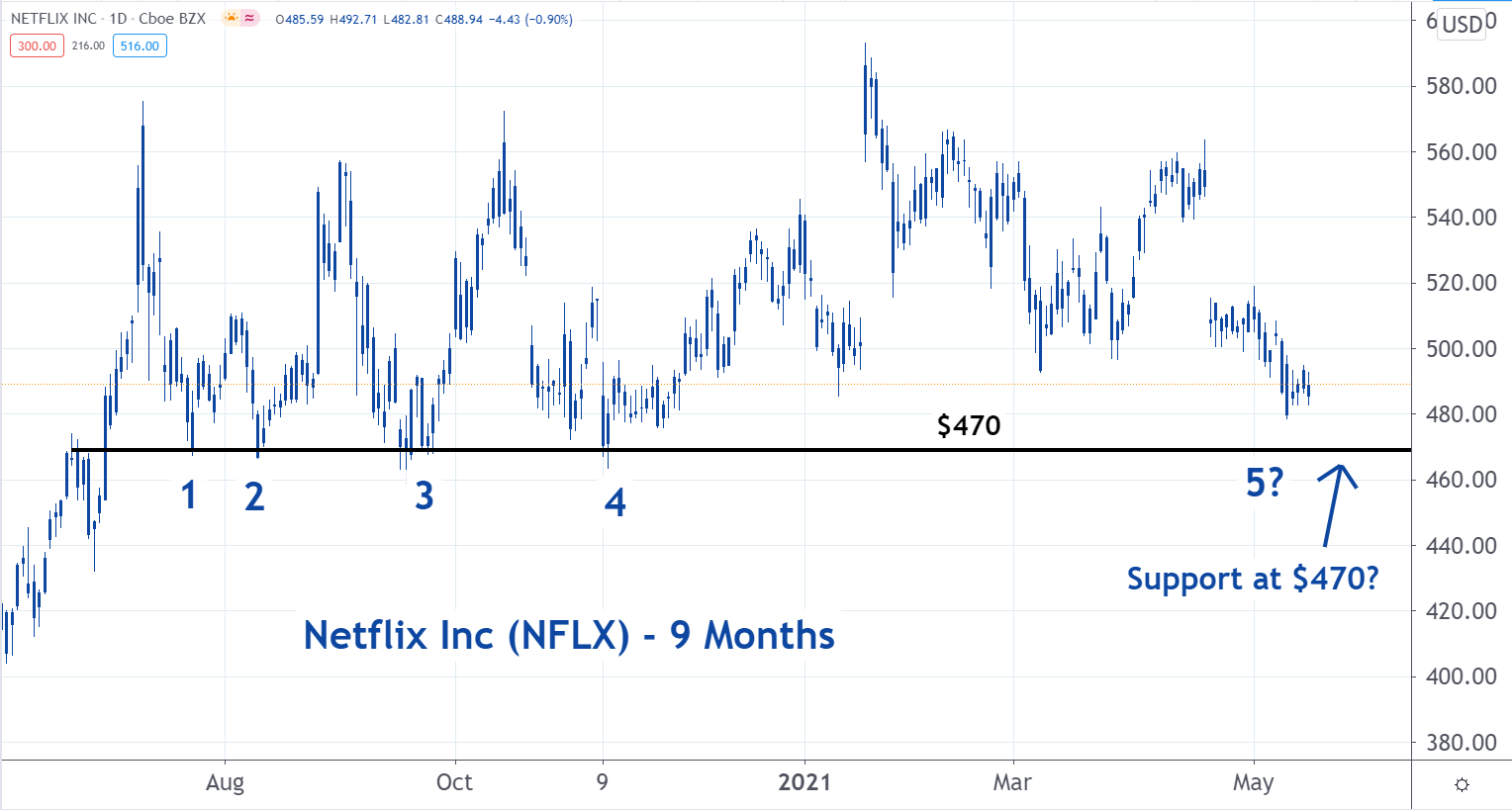 nflx_1.png