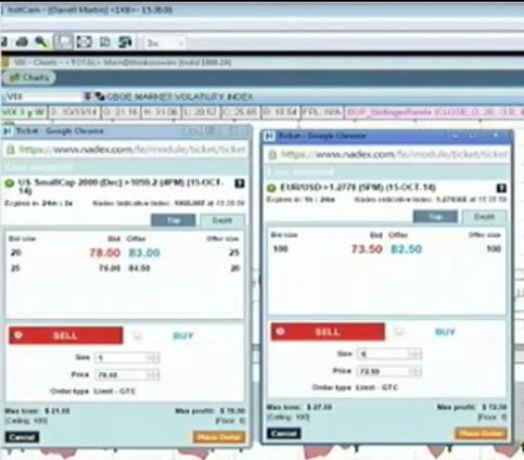 Sinclair option trading pdf