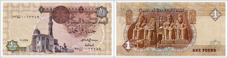 Forex Trading in Egypt • Forex Strategies • Benzinga 1