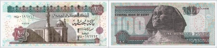 Forex Trading in Egypt • Forex Strategies • Benzinga 3
