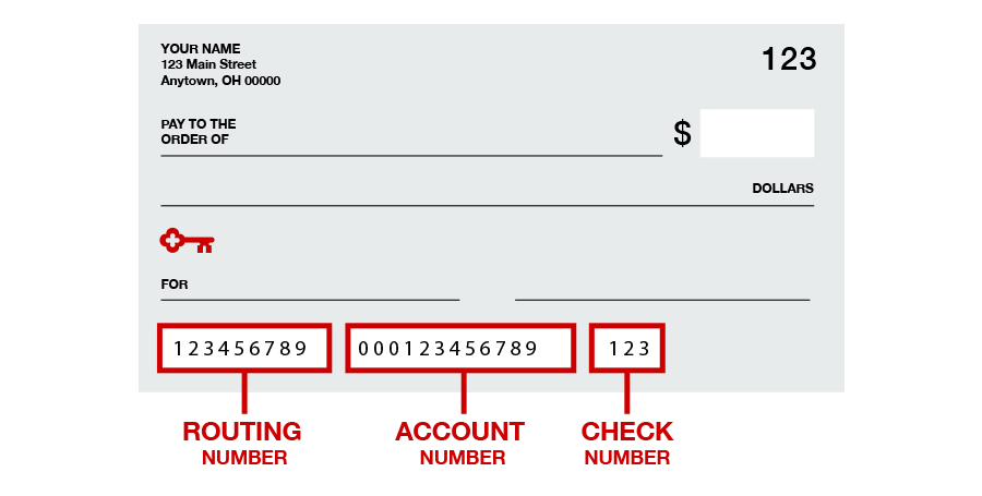 Routing Number | What is it and Where to Find It | Benzinga