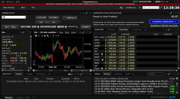 interactive brokers it