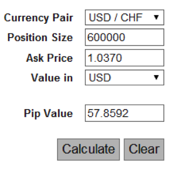 Forex pips value calculator barry pickering property investment
